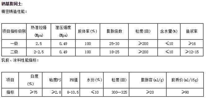鈉基膨潤土2.jpg