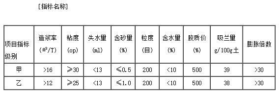 钻井泥浆膨润土2.jpg