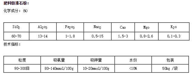 肥料級沸石粉2.jpg