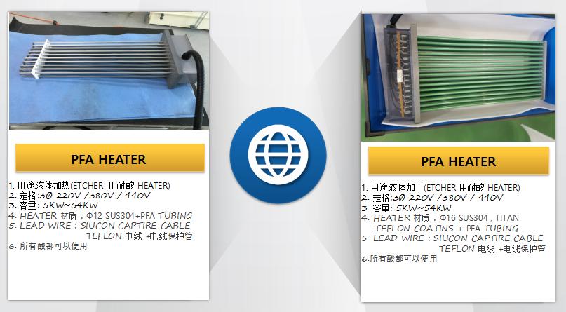 半导体制造专用——耐酸加热器|耐酸加热-咸阳恒旭商贸有限公司