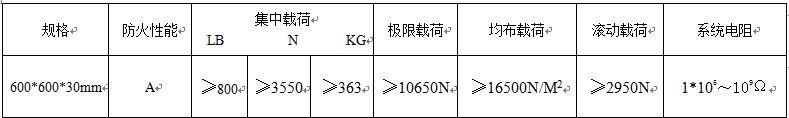 海亚硫酸钙网络地板
