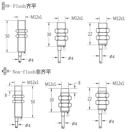 m12接近开关(传感器)|电感式通用型-惠州福科机械配件