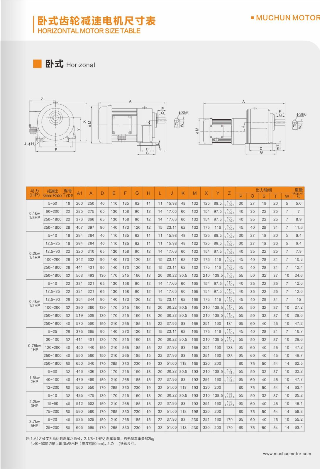 中型齒輪減速電機尺寸圖|技術資料-東莞市木春實業有限公司