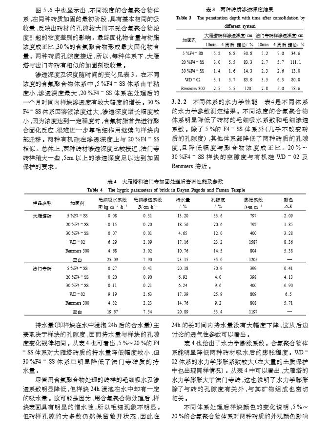 大雁塔和法门寺砖材保护研究|学术交流-西安大雁塔保管所