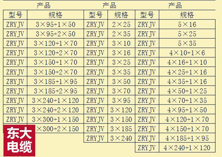 铜芯国标vv电力电缆线yjv铠装|东大电线电缆-浙江东大电缆有限公司