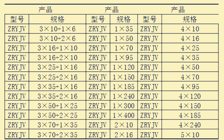 防水电线电缆|YJV电力电缆-浙江可以在线免费试玩的真人游戏平台有限公司