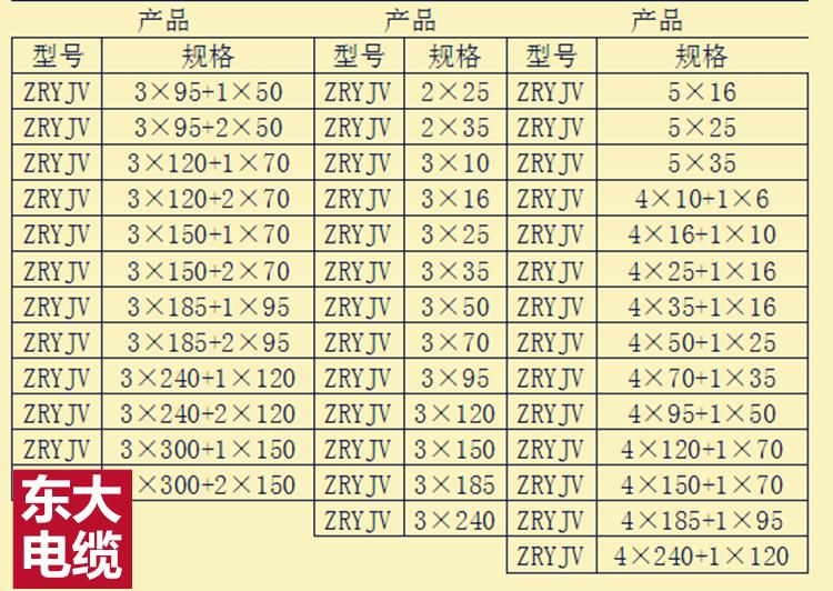 銅芯yjv22鎧裝|YJV電力電纜-瘋狂德州_官網