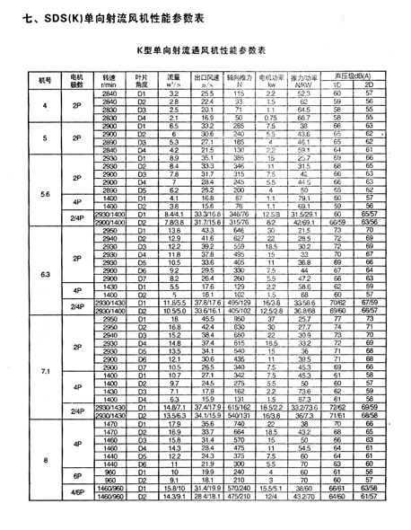 单向射流风机|隧道风机(SDF SDS)-淄博盛霖通风设备有限公司