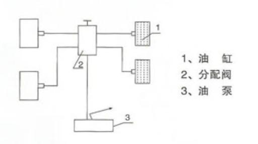 220v电动扳手电路