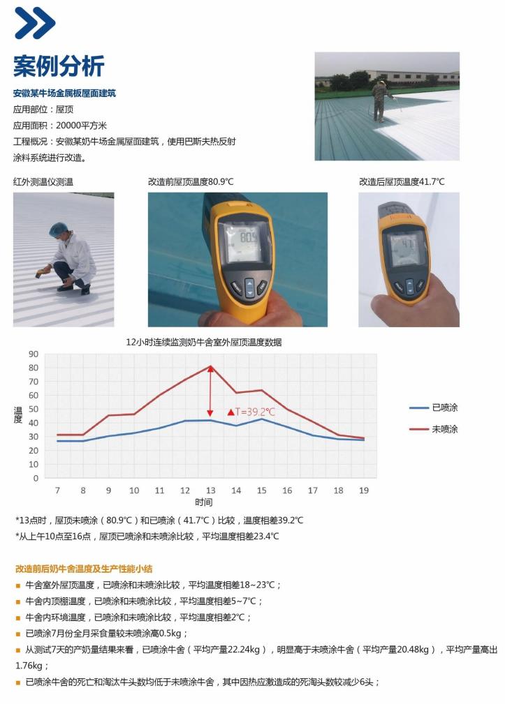 巴斯夫热反射防水涂料在安徽某牛场金属板屋顶案例分析
