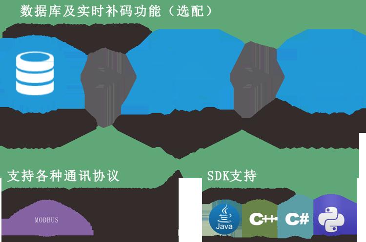 六喷头高解析喷码机 大字符喷码机-东莞市钰申特电子科技有限公司