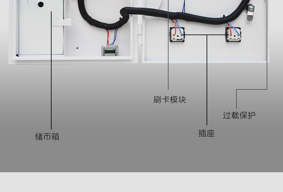 2路電動車充電站