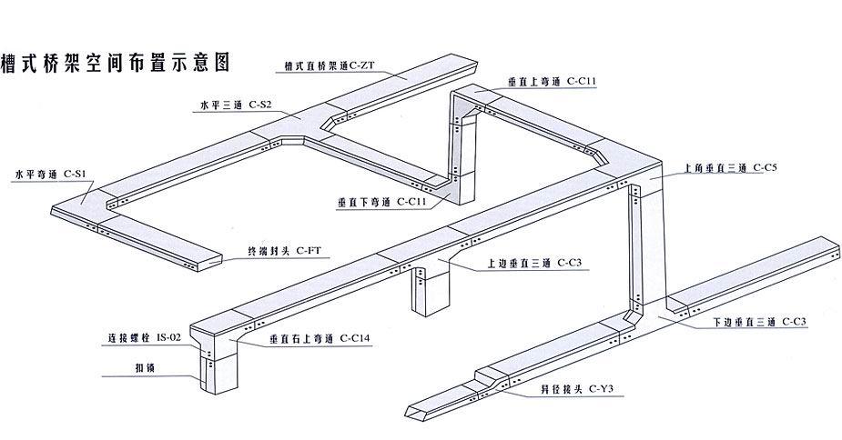 槽式桥架走势图.jpg