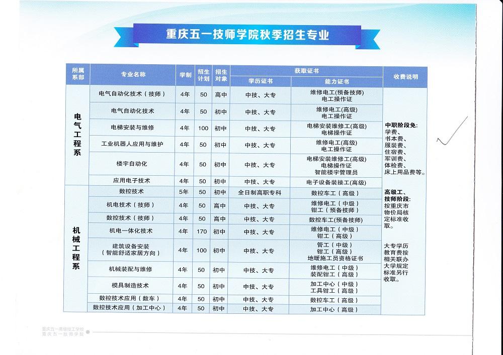 重点推荐学校_重庆职业技术学院
