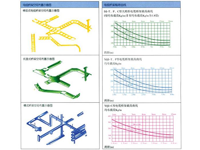 橋架走勢圖.jpg