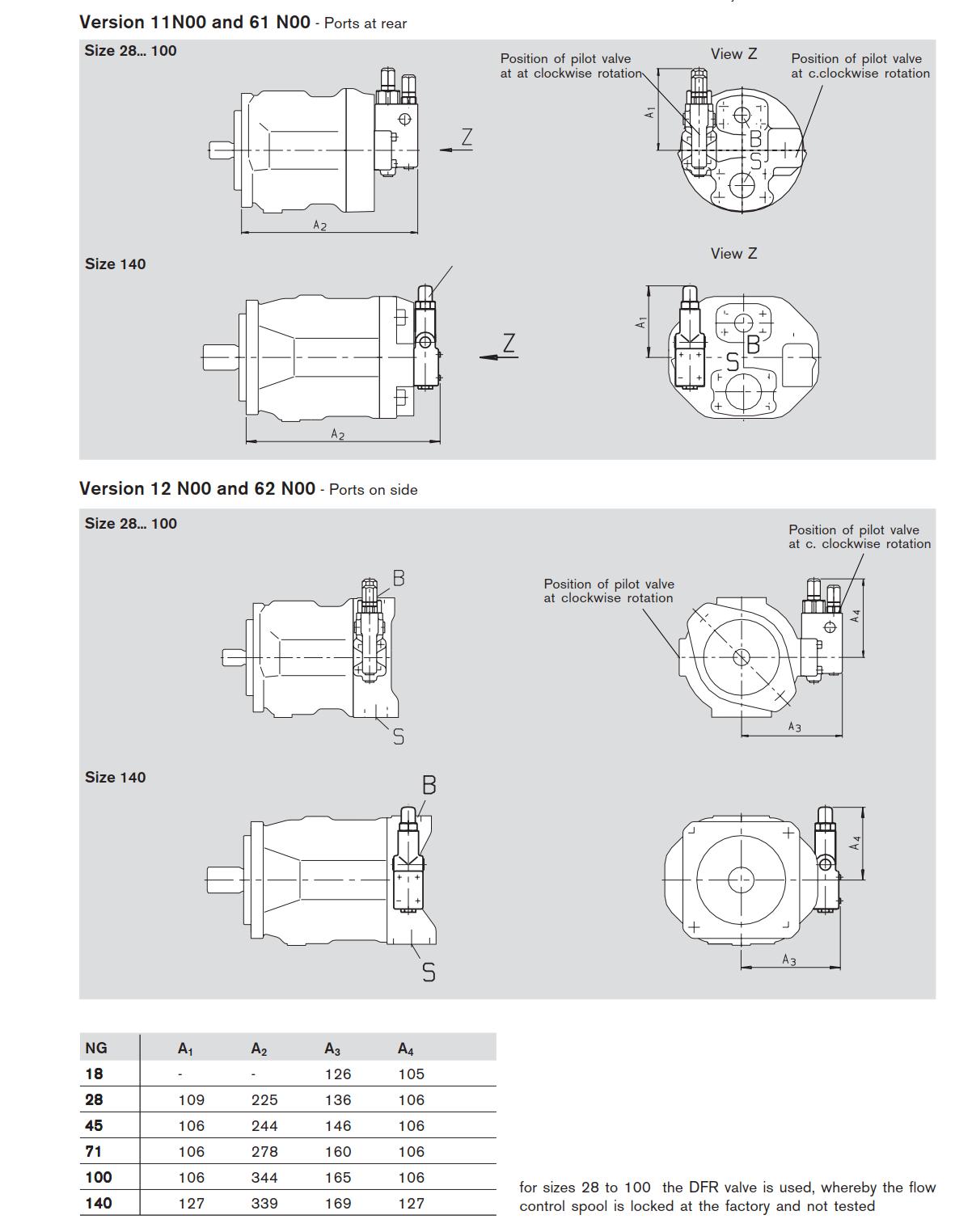力士乐A10V系列柱塞泵|A10V变量泵-天天彩票