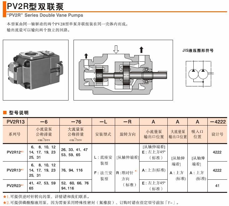 PV2R系列�~片泵|�~片泵-湖北恒帆�_液�涸O�溆邢薰�司