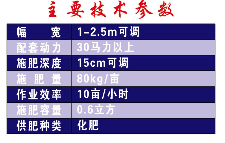 2FHS-2.5型林果化肥施肥机2.png