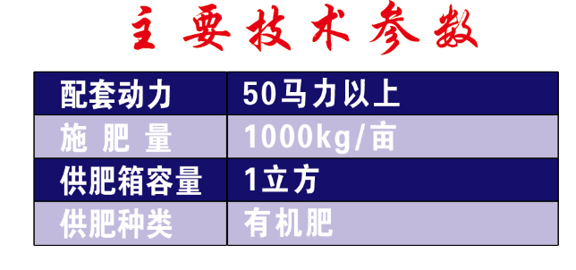 2FJD-1型林果多功能施肥機2.png