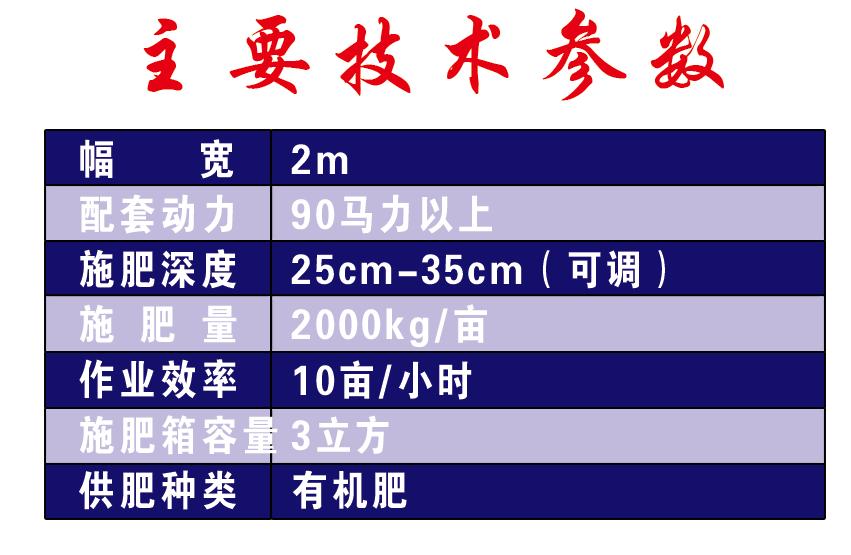 2FJD-2型林果多功能施肥机2.png