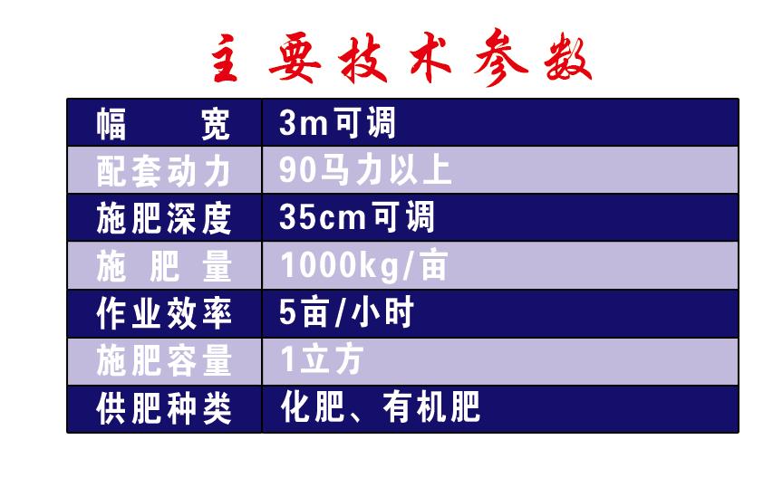 2FJD-3型林果多功能施肥機2.png