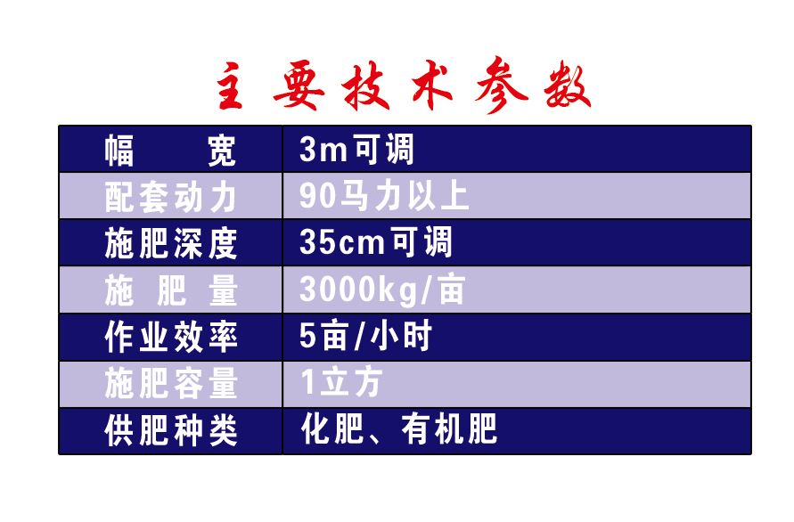 2FJS-3型林果多功能施肥机2.png
