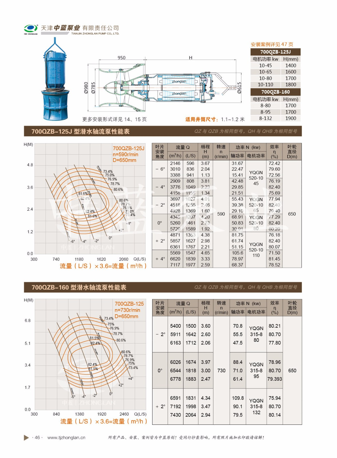 轴流泵选型表|轴流泵选型表-葡京官网www.8867.com