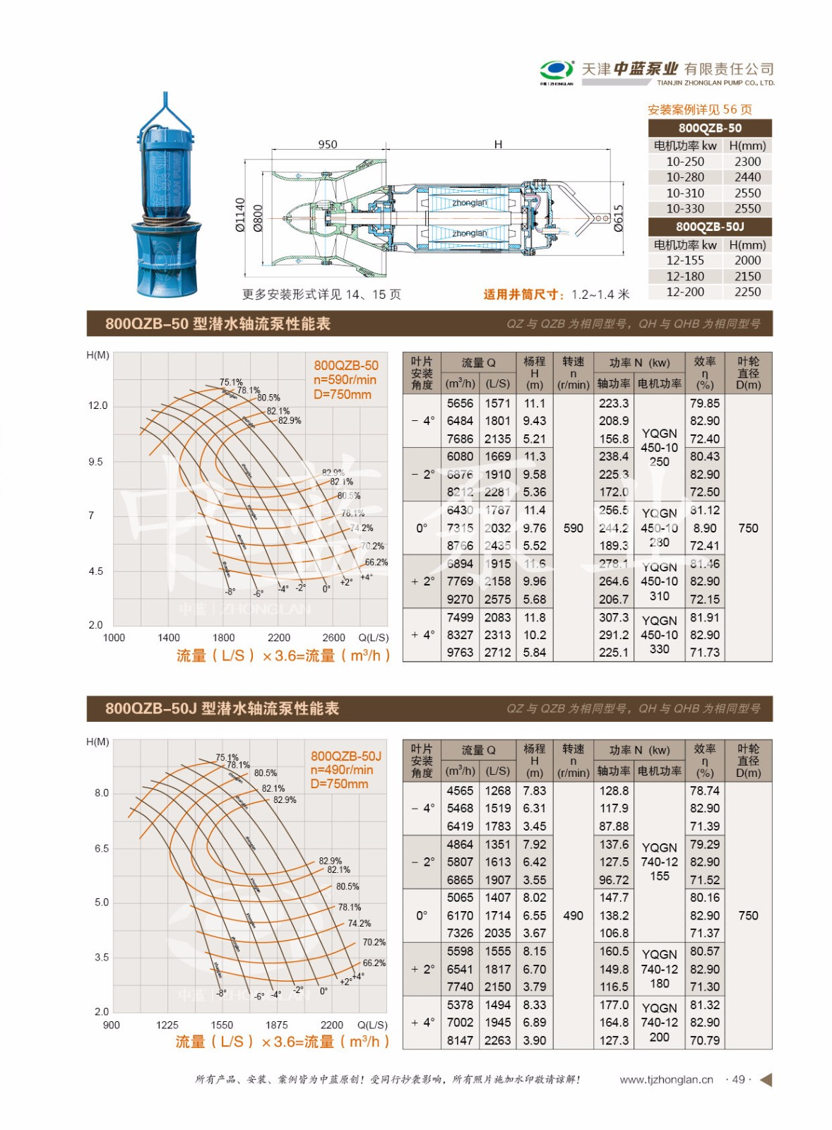 轴流泵选型表|轴流泵选型表-天津中蓝泵业有限责任公司