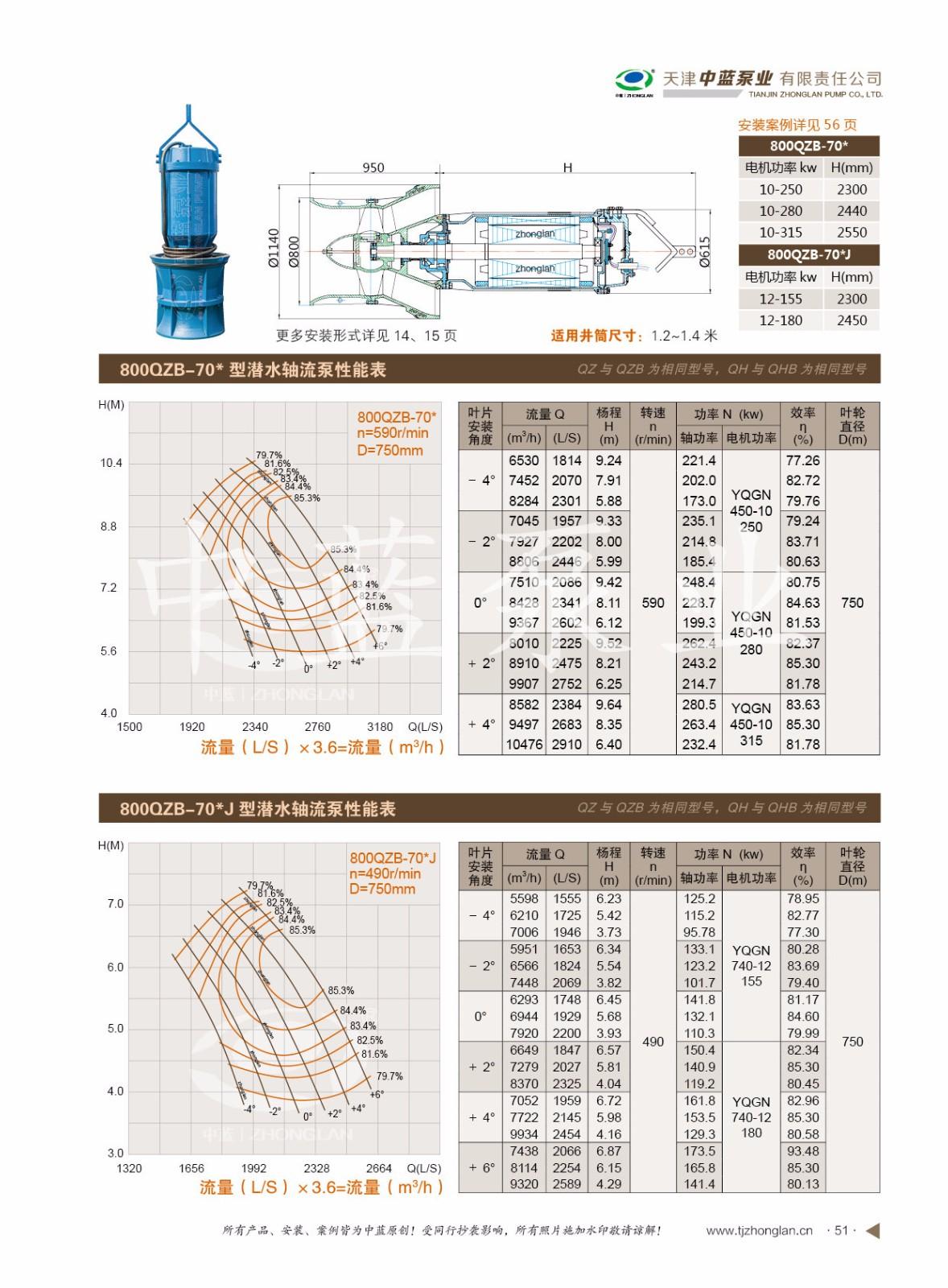 軸流泵選型表|軸流泵選型表-tumblr福利资源日本