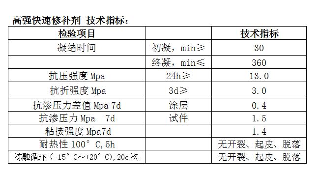 OD3_{ZB(4UWFWO)2SDIT_DM.png