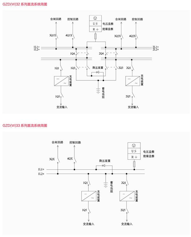 直流屏规格|直流屏系列-浙江万商电力设备有限公司