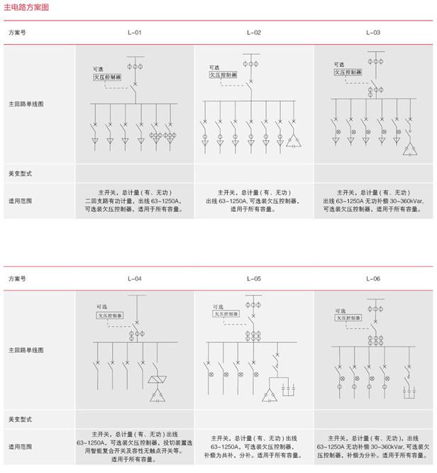 组合式箱式变电站 箱式变电站系列-浙江万商电力设备有限公司