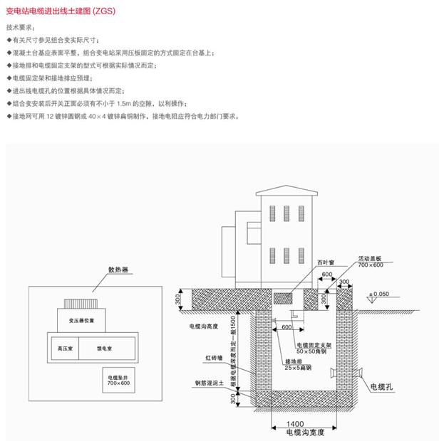 组合式箱式变电站|箱式变电站系列-浙江万商电力设备有限公司