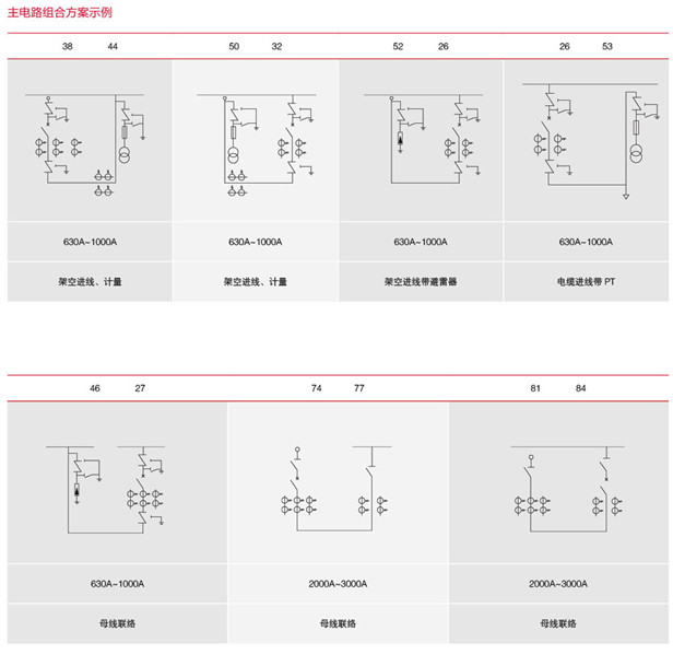 XGN12-12箱型固定式金属封闭开关设备|高压开关柜-浙江万商电力设备有限公司