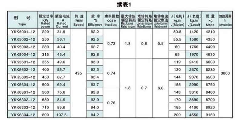 YKK系列6KV高压电机|西安高压电机维修|高压电机-陕西西玛电气制造有限责任公司