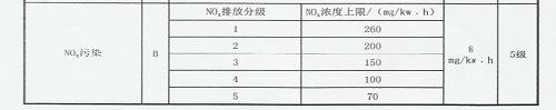 冷凝壁掛爐淺析|技術分享-大連渤爾科技有限公司