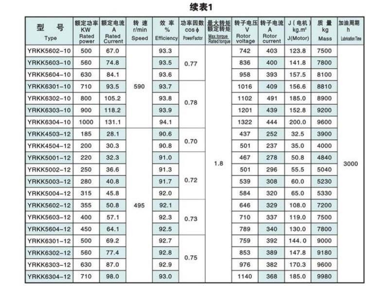 YRKK系列6KV高压电机|高压电机-西安西玛电机有限公司