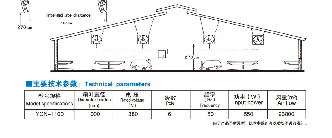 ※JMD—牛舍悬挂式风机