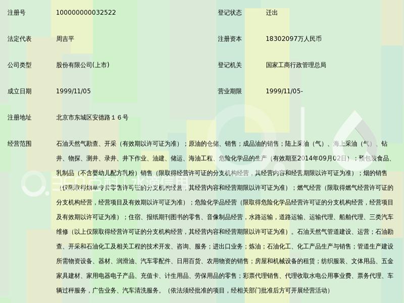 中國石油股份有限公司東北銷售分公司.png