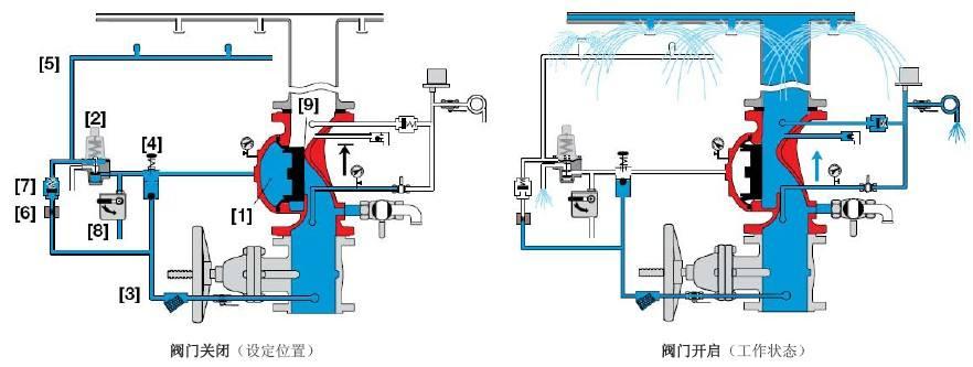 福建螺杆式压缩机