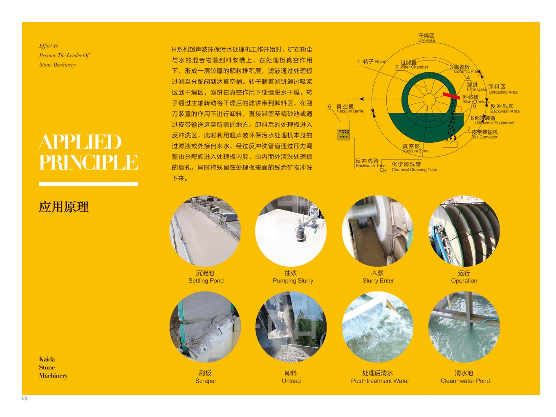 環保污水處理機