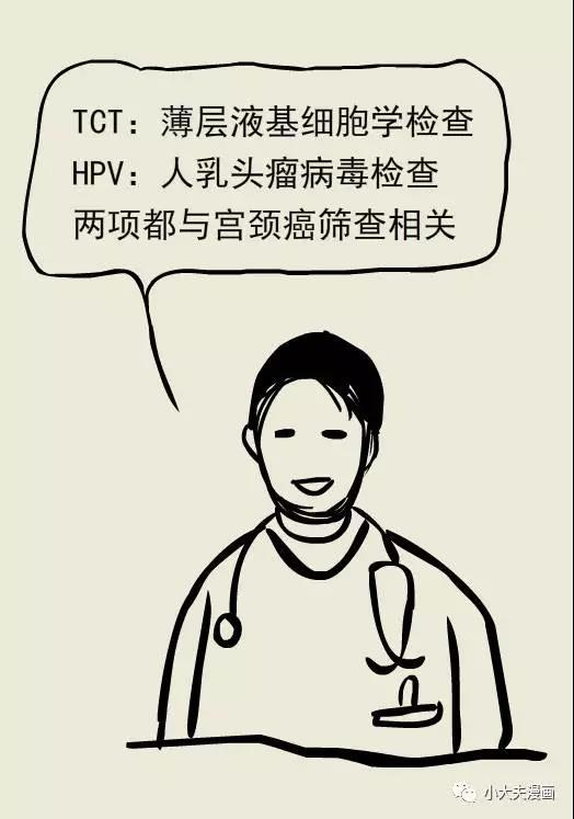 宫颈癌筛查,TCT和HPV哪个更靠谱?|新闻中心-派特生物(鞍山)皮肤病研究所