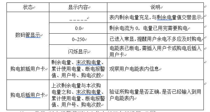 预付费单相电能表 单相电表-陕西草莓视频下载主页机电科技有限公司