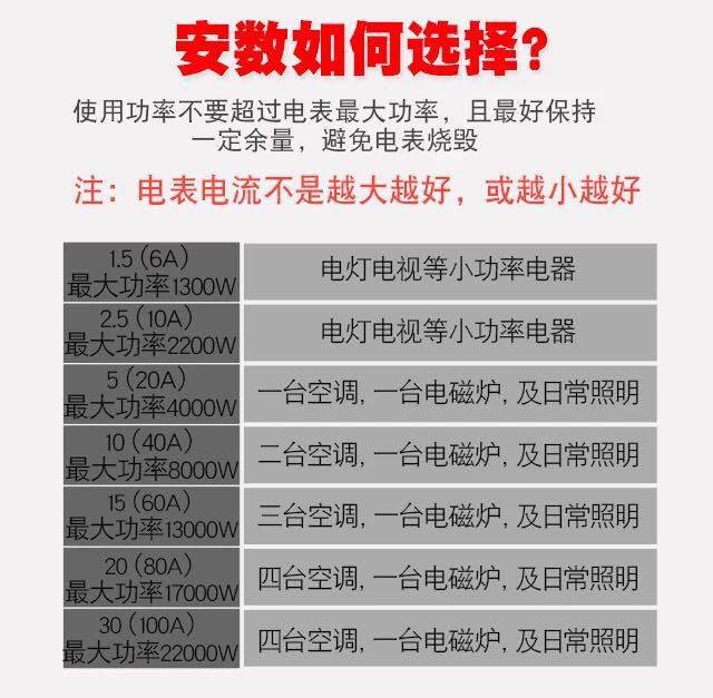 预付费单相电能表 单相电表-陕西草莓视频下载-下载机电科技有限公司