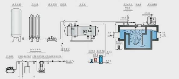 大型臭氧发生器电路原理图.jpg