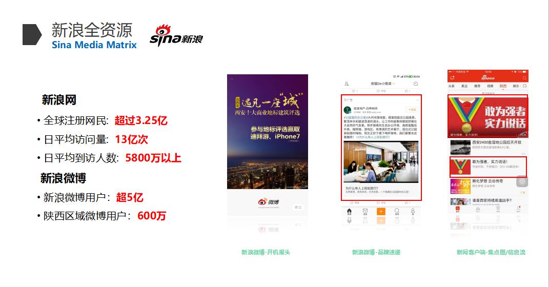 新浪全资源广告投放.png