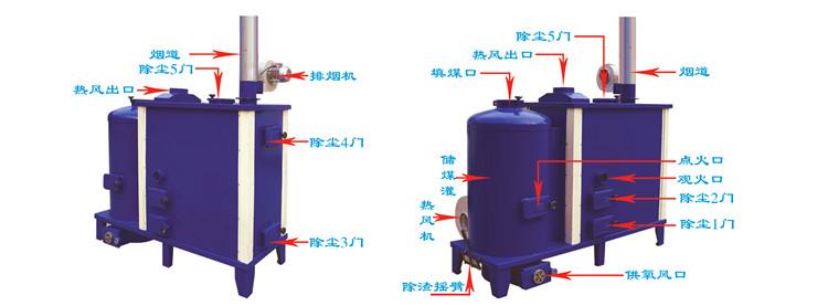 節能環保600平燃煤熱風爐|環保懶漢數控熱風爐-沈陽市沈星采暖干燥設備有限公司