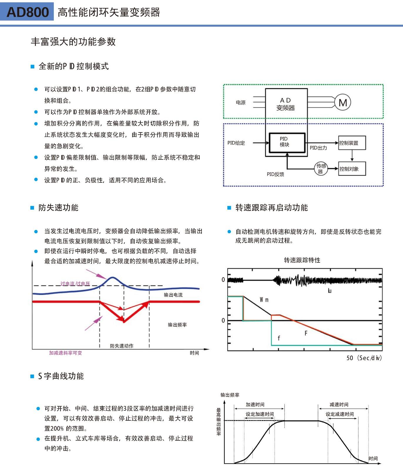 变频器  AD800 2|变频器-浙江数一电气有限公司