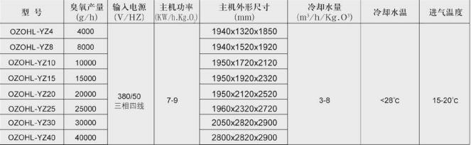 大型臭氧發生器規格.png
