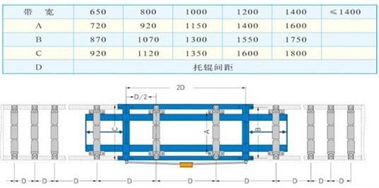 ICS-14A型电子皮带秤2.jpg